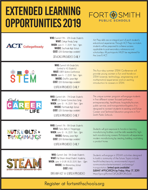 Extended Learning Opportunities 2019 chart
