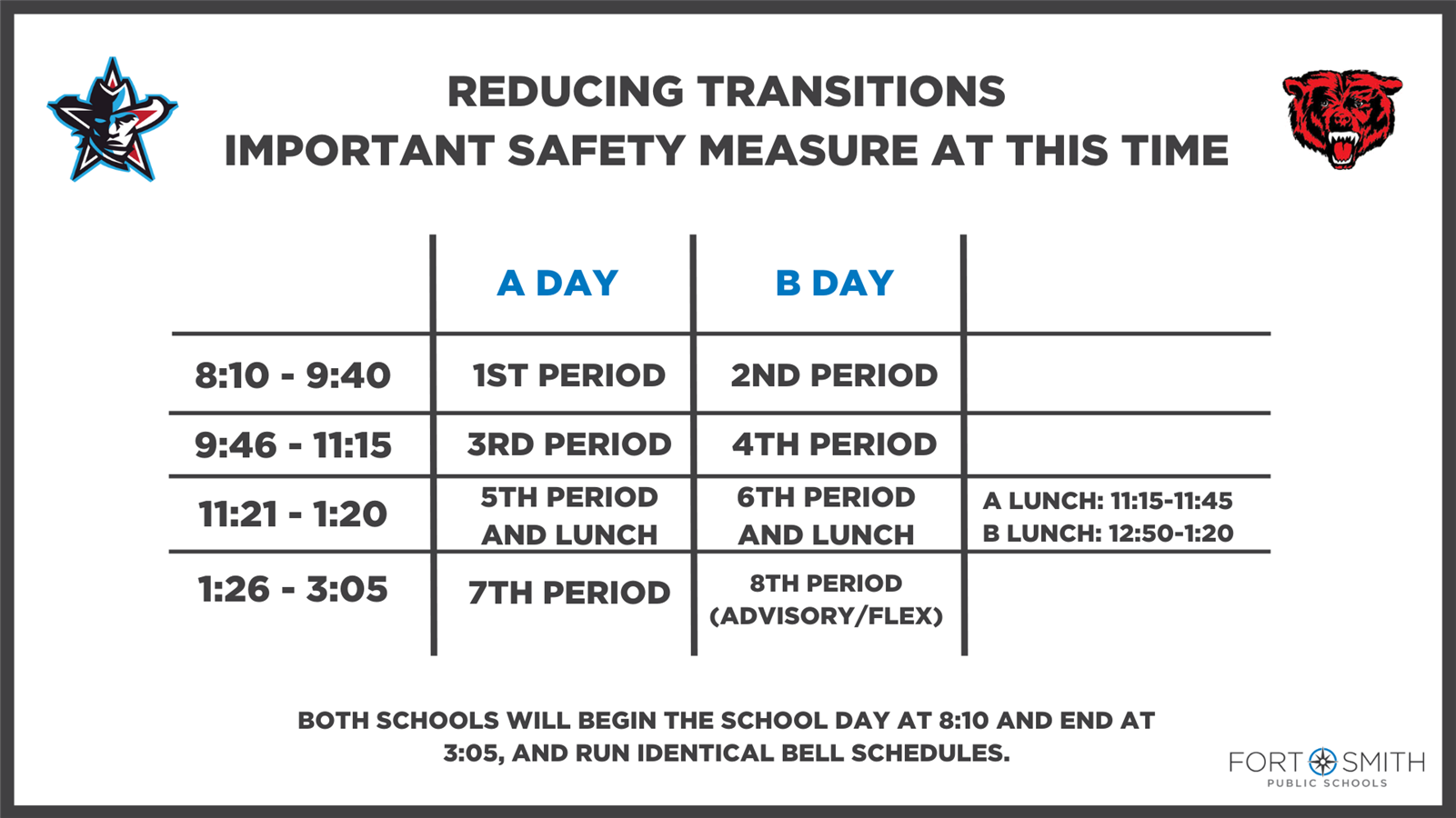 Reducing Transitions Important Safety Measure at this time